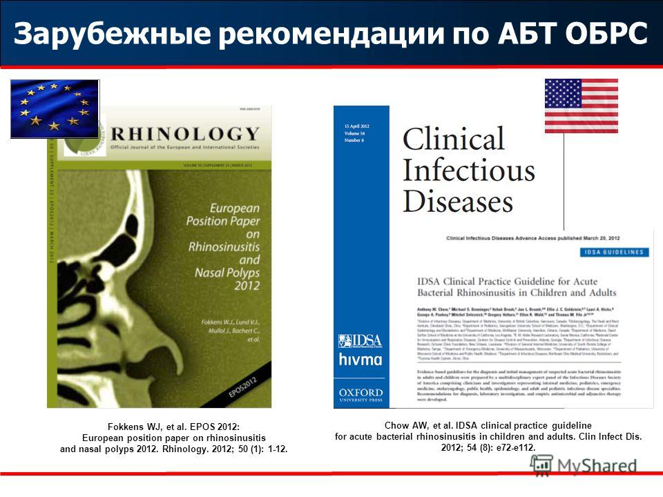 Зарубежные рекомендации по АБТ ОБРС Chow AW, et al. IDSA clinical practice guideline for acute bacterial rhinosinusitis in children and adults. Clin Infect Dis. 2012; 54 (8): e72-e112. Fokkens WJ, et al. EPOS 2012: European position paper on rhinosin