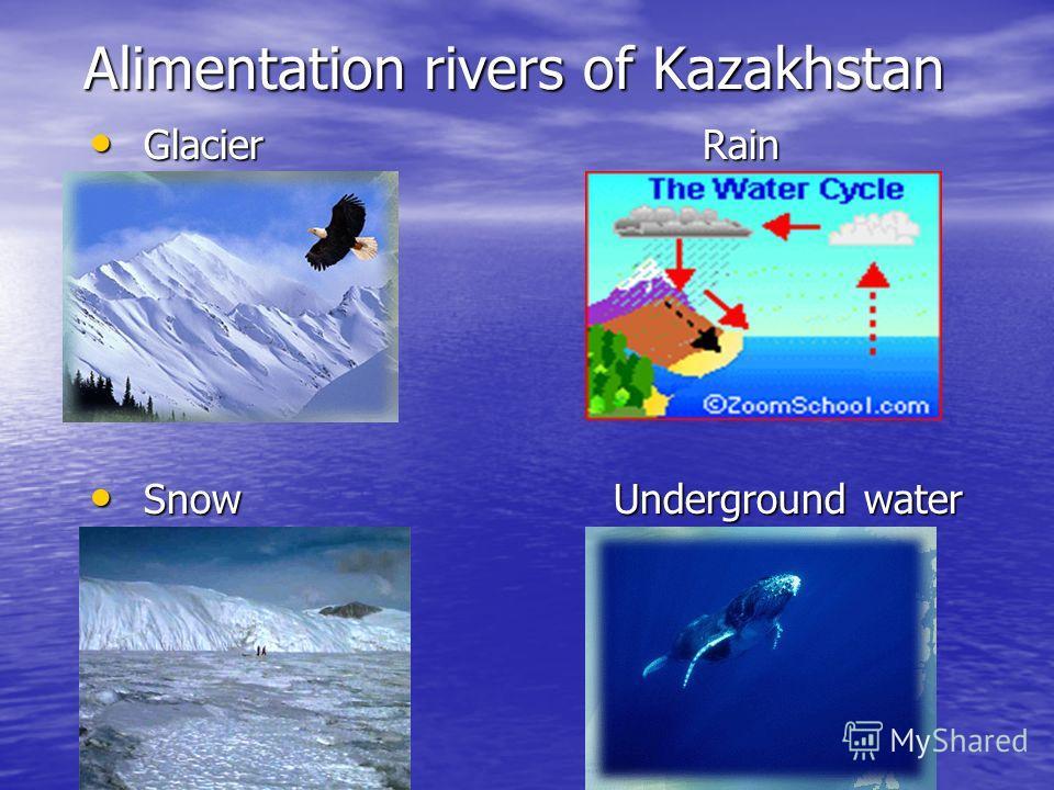 Alimentation rivers of Kazakhstan Glacier Rain Snow Underground water