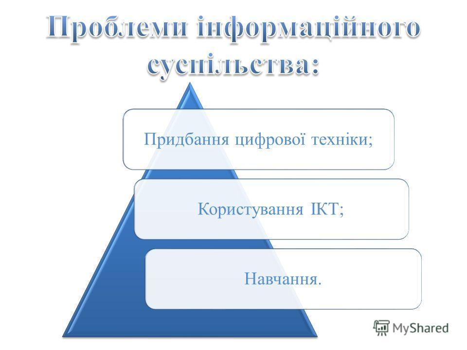 Придбаняня цифрової техніки;Користуваняня ІКТ;Навчаняня.