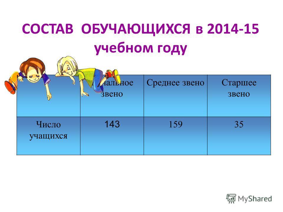 СОСТАВ ОБУЧАЮЩИХСЯ в 2014-15 учебном году Начальное звено Среднее звено Старшее звено Число учащихся 14315935