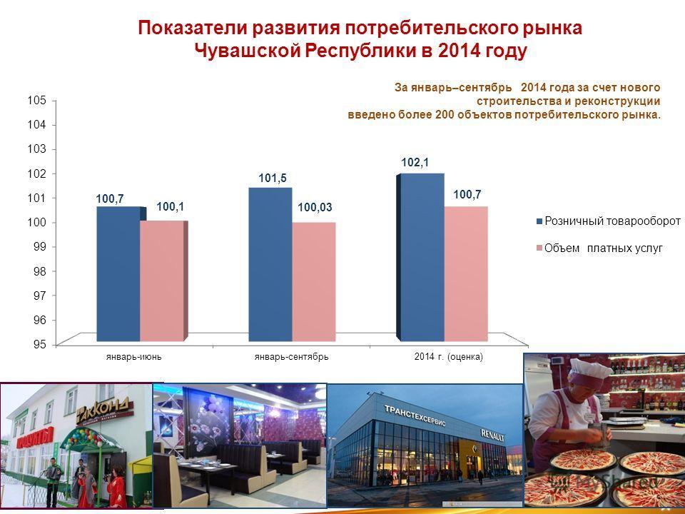 Показатели развития потребительского рынка Чувашской Республики в 2014 году За январь–сентябрь 2014 года за счет нового строительства и реконструкции введено более 200 объектов потребительского рынка.