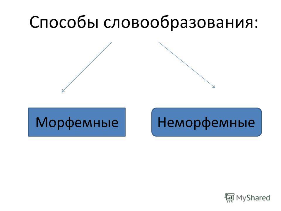 Способы словообразования: Морфемные Неморфемные