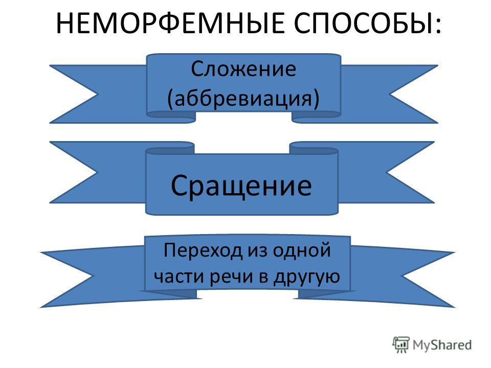 НЕМОРФЕМНЫЕ СПОСОБЫ: Сложение (аббревиация) Сращение Переход из одной части речи в другую