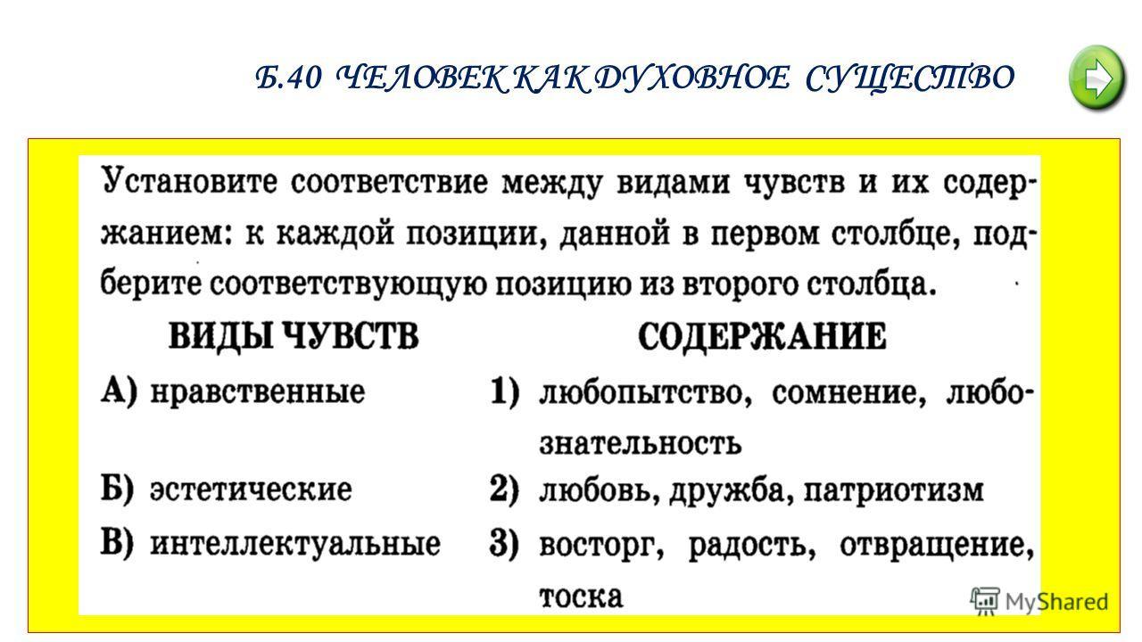 Б.40 ЧЕЛОВЕК КАК ДУХОВНОЕ СУЩЕСТВО