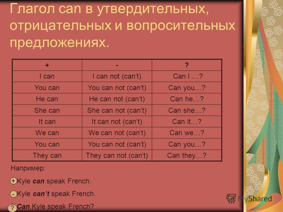 Глагол can в утвердительных, отрицательных и вопросительных предложениях. +-? I canI can not (cant) Can I …? You canYou can not (cant)Can you…? He canHe can not (cant)Can he…? She canShe can not (cant)Can she…? It canIt can not (cant)Can it…? We canW