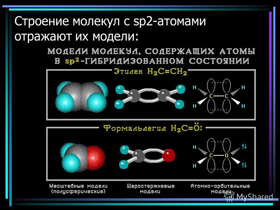 Строение молекул с sp2-атомами отражают их модели: