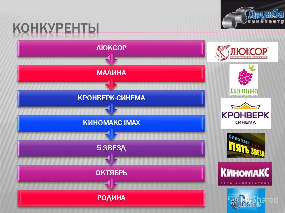 РОДИНА ОКТЯБРЬ 5 ЗВЕЗД КИНОМАКС-IMAX КРОНВЕРК-СИНЕМА МАЛИНА ЛЮКСОР
