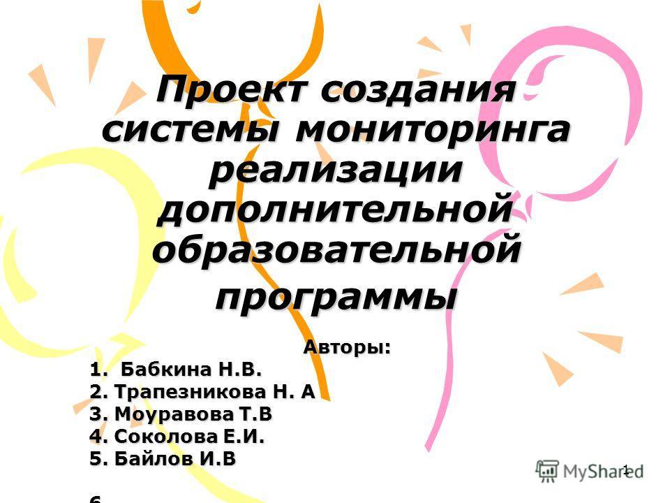 1 Проект создания системы мониторинга реализации дополнительной образовательной программы Авторы: 1. Бабкина Н.В. 2. Трапезникова Н. А 3. Моуравова Т.В 4. Соколова Е.И. 5. Байлов И.В 6. 6. 7. 7.