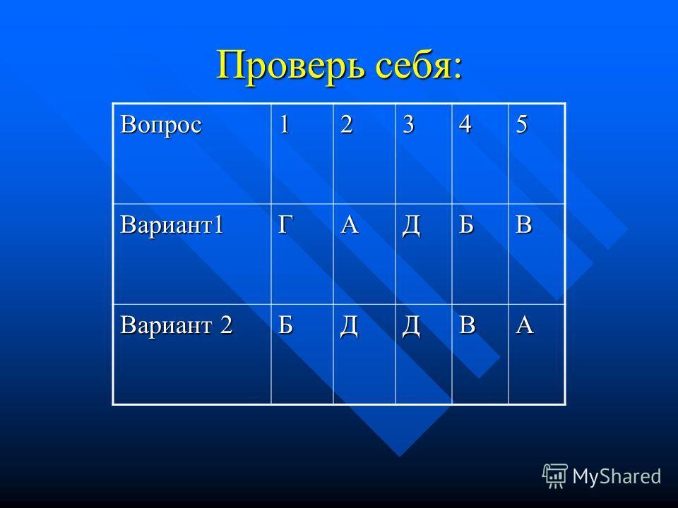 Проверь себя: Вопрос 12345 Вариант 1ГАДБВ Вариант 2 БДДВА