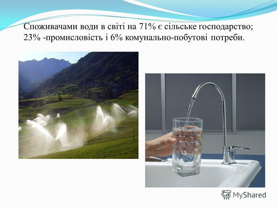 Споживачами води в світі на 71% є сільське господарство; 23% -промисловість і 6% коммунальной-побутові потреби.