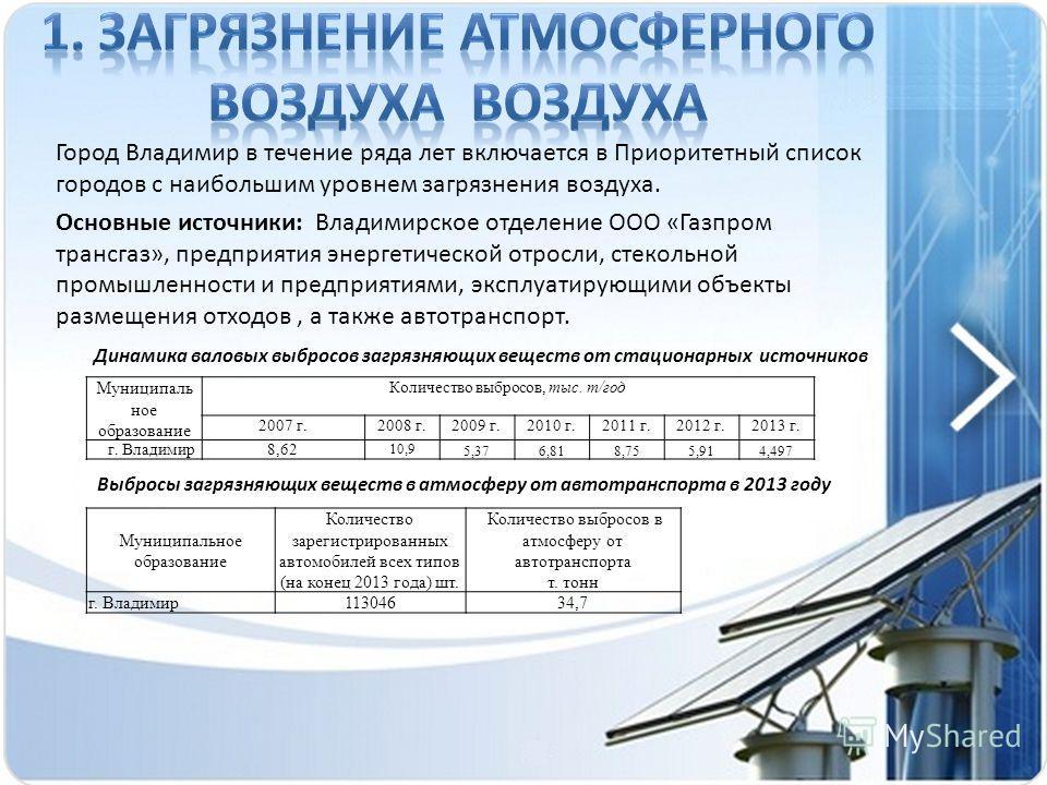 Город Владимир в течение ряда лет включается в Приоритетный список городов с наибольшим уровнем загрязнения воздуха. Основные источники: Владимирское отделение ООО «Газпром трансгаз», предприятия энергетической отросли, стекольной промышленности и пр