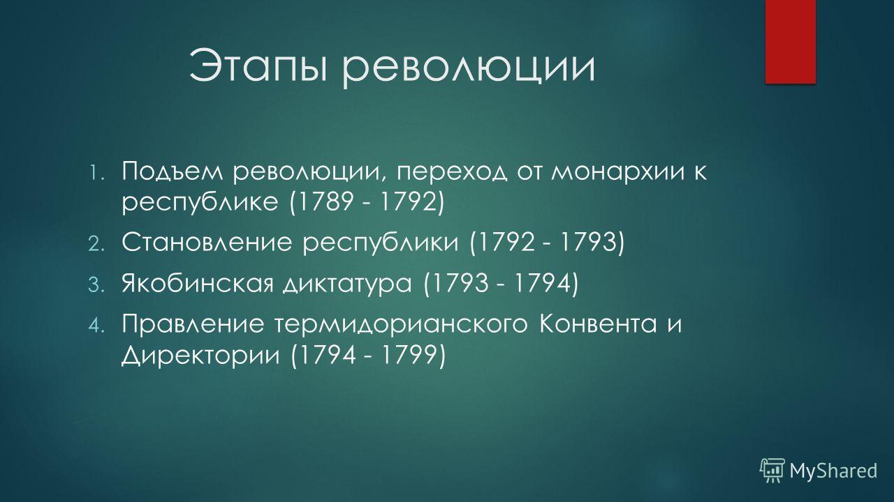 Этапы революции 1. Подъем революции, переход от монархии к республике (1789 - 1792) 2. Становление республики (1792 - 1793) 3. Якобинская диктатура (1793 - 1794) 4. Правление термидорианского Конвента и Директории (1794 - 1799)