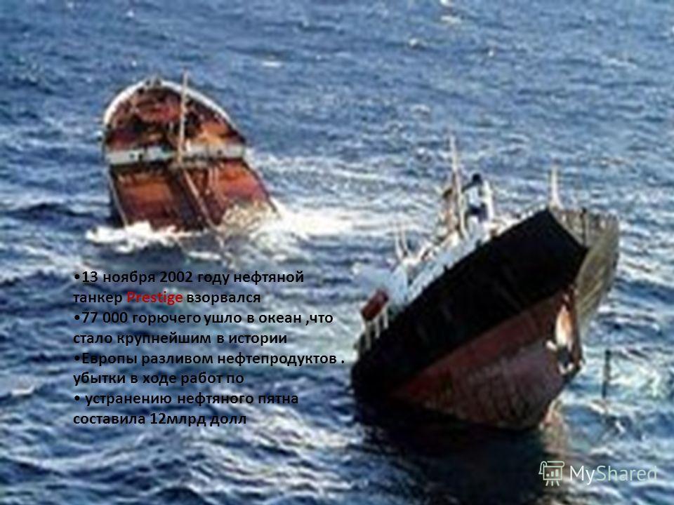 13 ноября 2002 году нефтяной танкер Prestige взорвался 77 000 горючего ушло в океан,что стало крупнейшим в истории Европы разливом нефтепродуктов. убытки в ходе работ по устранению нефтяного пятна составила 12 млрд долл