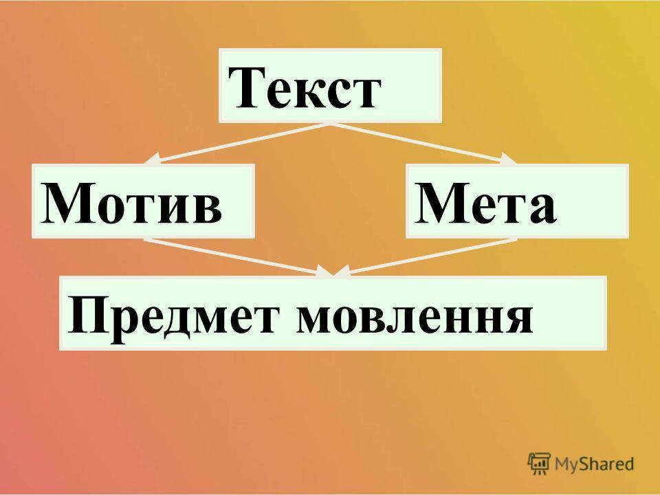 Текст Мотив Мета Предмет мовлення