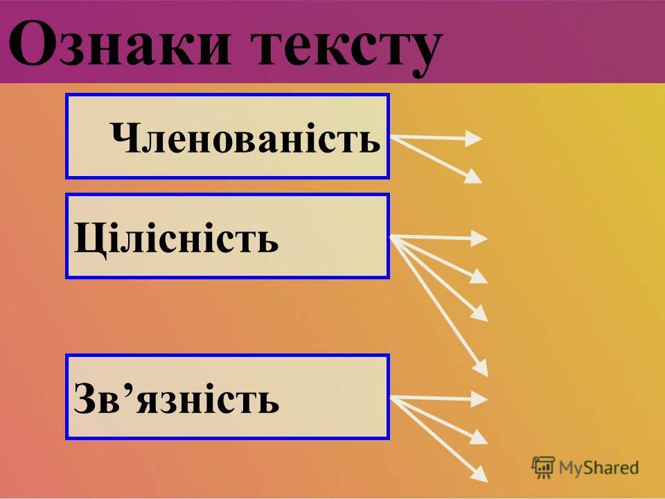 Членованість Цілісність Ознаки тексту Звязність
