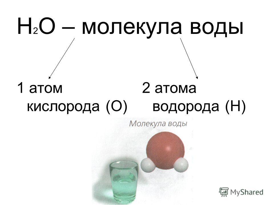 Н 2 О – молекула воды 1 атом кислорода (О) 2 атома водорода (Н)