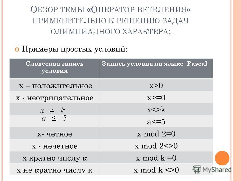 О БЗОР ТЕМЫ «О ПЕРАТОР ВЕТВЛЕНИЯ » ПРИМЕНИТЕЛЬНО К РЕШЕНИЮ ЗАДАЧ ОЛИМПИАДНОГО ХАРАКТЕРА : Примеры простых условий: Словесная запись условия Запись условия на языке Pascal х – положительноеx>0 х - неотрицательноеx>=0 xk a