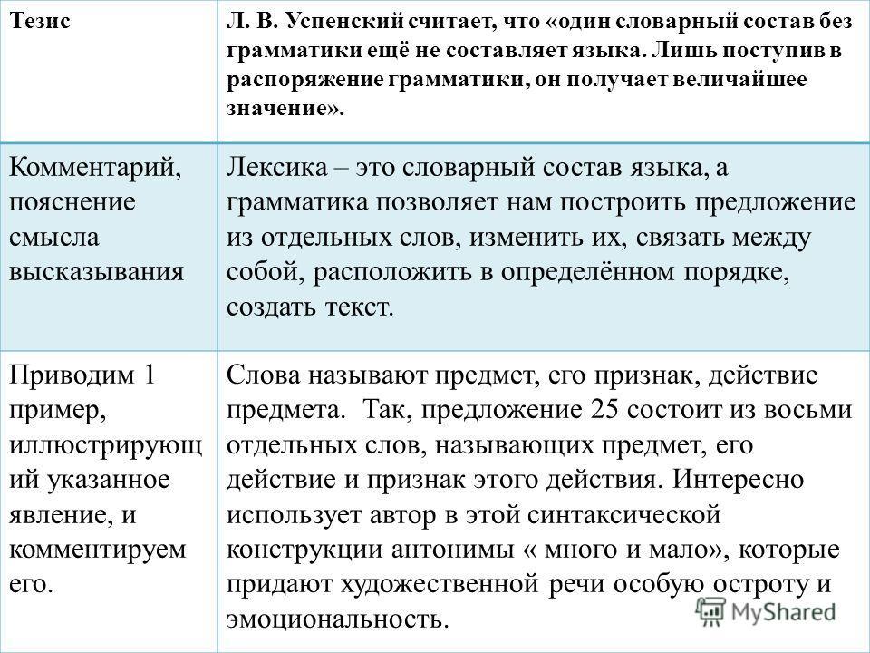 ТезисЛ. В. Успенский считает, что «один словарный состав без грамматики ещё не составляет языка. Лишь поступив в распоряжение грамматики, он получает величайшее значение». Комментарий, пояснение смысла высказывания Лексика – это словарный состав язык