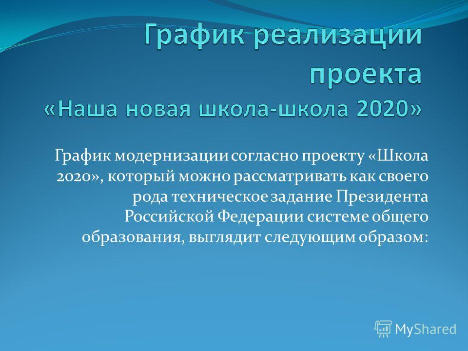График модернизации согласно проекту «Школа 2020», который можно рассматривать как своего рода техническое задание Президента Российской Федерации системе общего образования, выглядит следующим образом:
