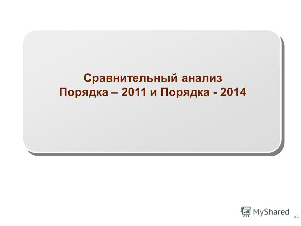 21 Сравнительный анализ Порядка – 2011 и Порядка - 2014