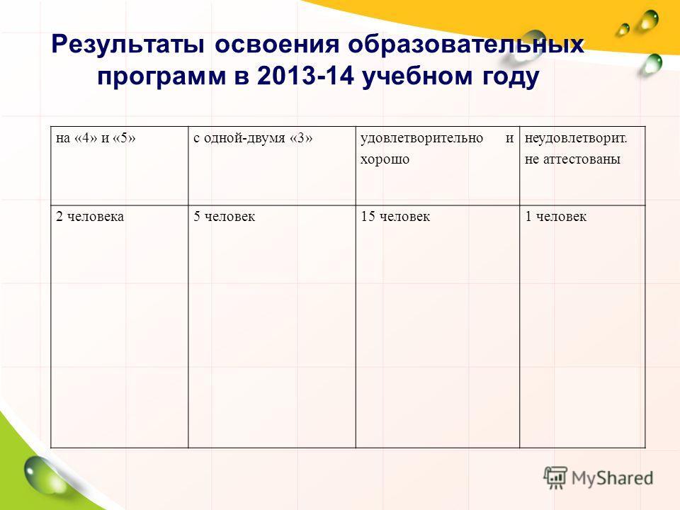 Результаты освоения образовательных программ в 2013-14 учебном году на «4» и «5»с одной-двумя «3» удовлетворительно и хорошо не удовлетворит. не аттестованы 2 человека 5 человек 15 человек 1 человек