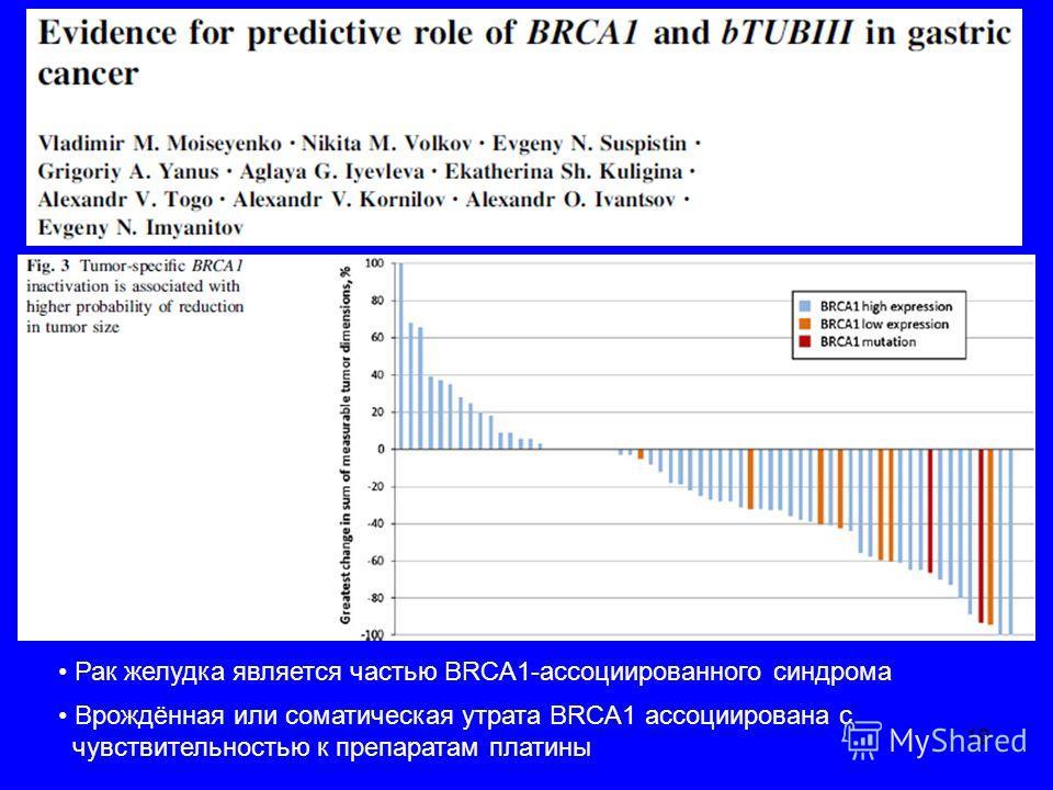 19 Рак желудка является частью BRCA1-ассоциированного синдрома Врождённая или соматическая утрата BRCA1 ассоциирована с чувствительностью к препаратам платины