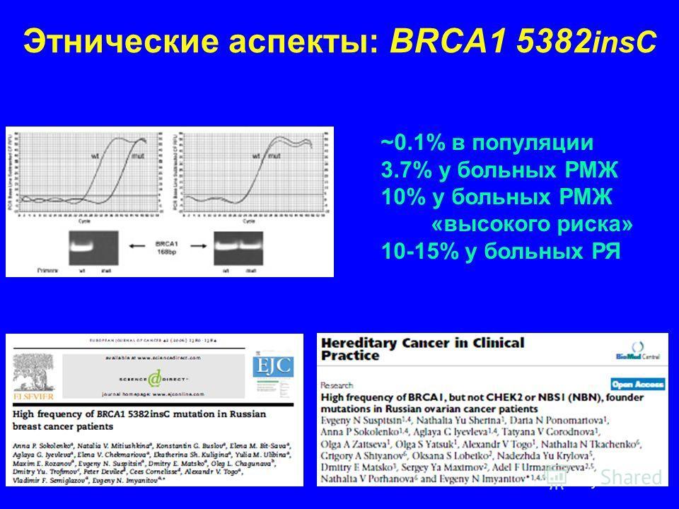 Этнические аспекты: BRCA1 5382 insC 23 ~0.1% в популяции 3.7% у больных РМЖ 10% у больных РМЖ «высокого риска» 10-15% у больных РЯ