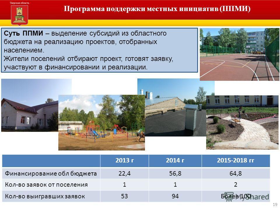 19 Программа поддержки местных инициатив (ППМИ) Суть ППМИ – выделение субсидий из областного бюджета на реализацию проектов, отобранных населением. Жители поселений отбирают проект, готовят заявку, участвуют в финансировании и реализации. 2013 г 2014