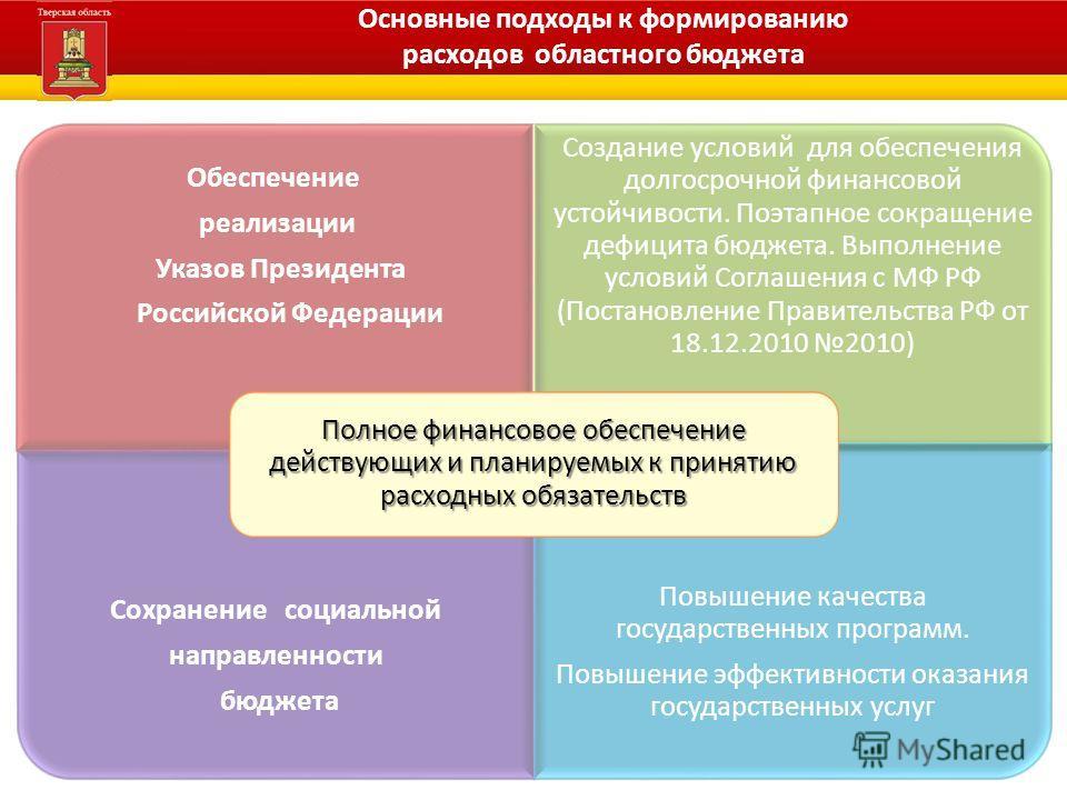 9 Основные подходы к формированию расходов областного бюджета Обеспечение реализации Указов Президента Российской Федерации Создание условий для обеспечения долгосрочной финансовой устойчивости. Поэтапное сокращение дефицита бюджета. Выполнение услов