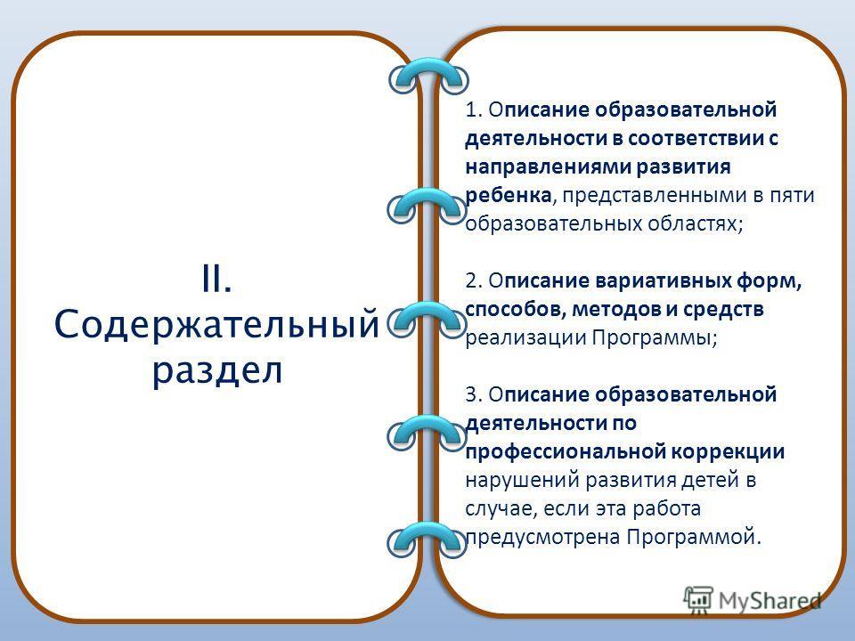 II. Содержательный раздел 1. Описание образовательной деятельности в соответствии с направлениями развития ребенка, представленными в пяти образовательных областях; 2. Описание вариативных форм, способов, методов и средств реализации Программы; 3. Оп