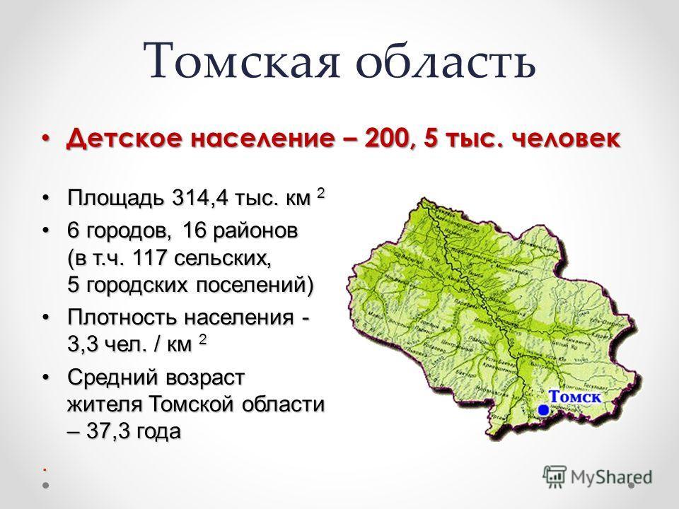 Томская область Детское население – 200, 5 тыс. человек Детское население – 200, 5 тыс. человек Площадь 314,4 тыс. км 2Площадь 314,4 тыс. км 2 6 городов, 16 районов (в т.ч. 117 сельских, 5 городских поселений)6 городов, 16 районов (в т.ч. 117 сельски