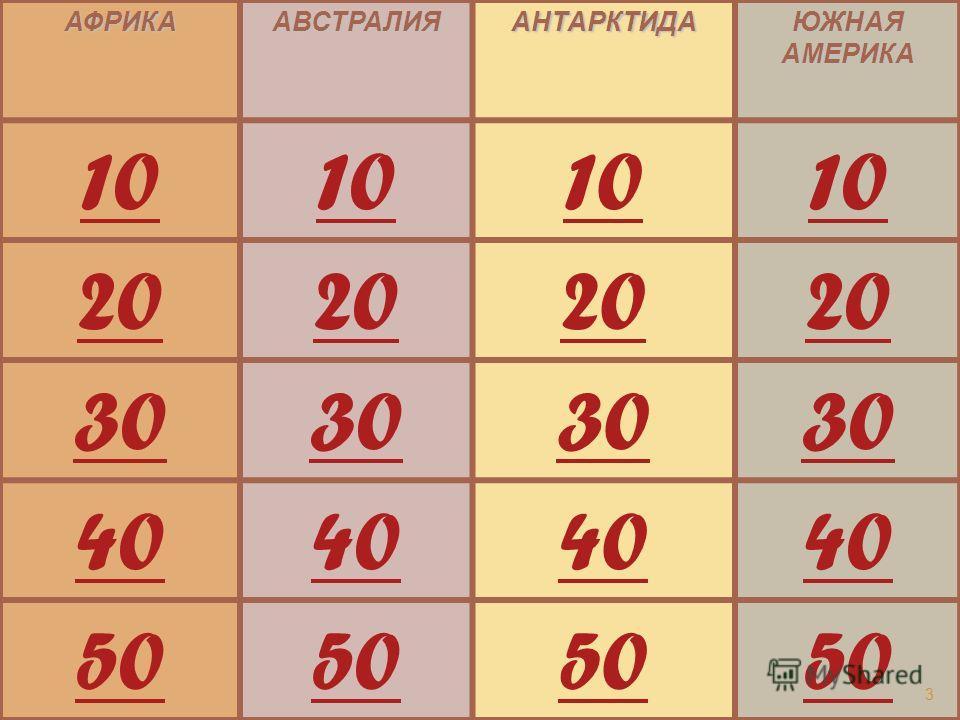 АФРИКААВСТРАЛИЯАНТАРКТИДА ЮЖНАЯ АМЕРИКА 10 20 30 40 50 3