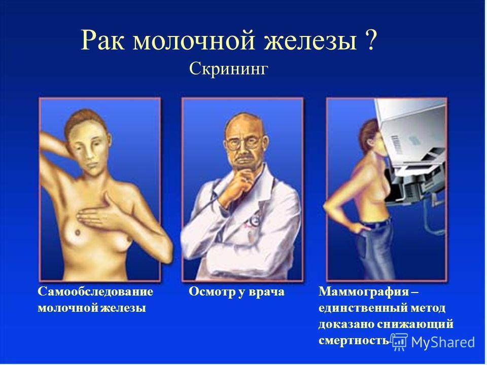 Рак молочной железы ? Скрининг Самообследование молочной железы Осмотр у врача Маммография – единственный метод доказано снижающий смертность