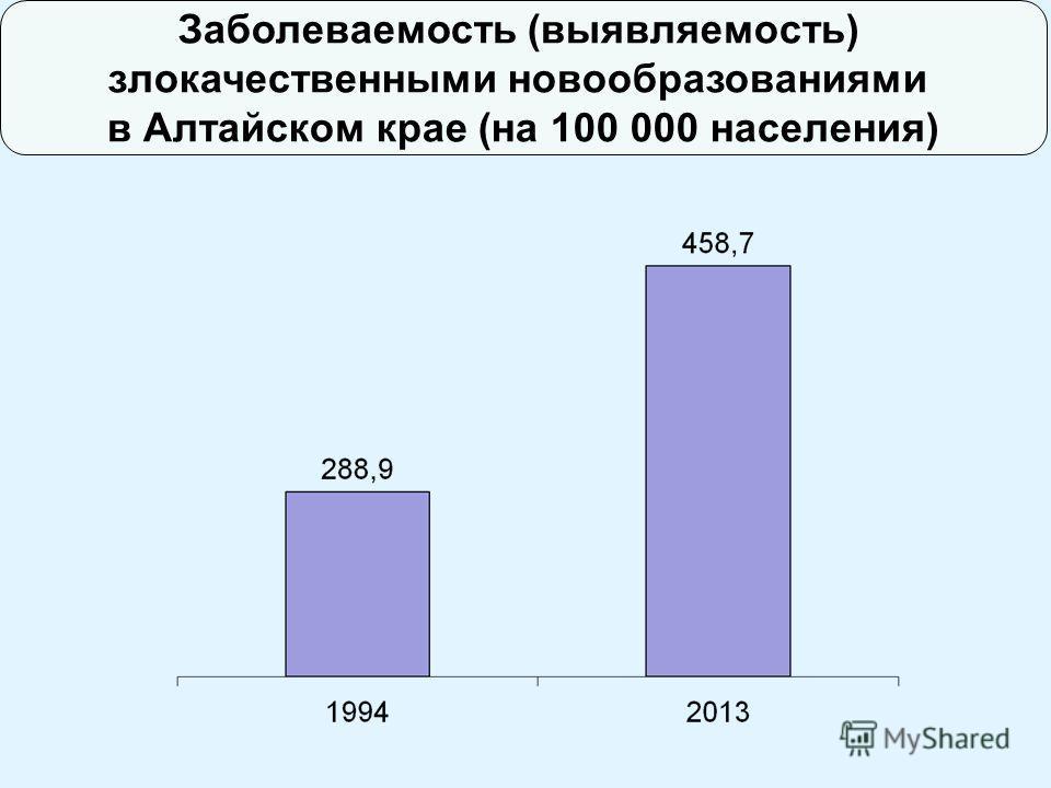 Заболеваемость (выявляемость) злокачественными новообразованиями в Алтайском крае (на 100 000 населения)