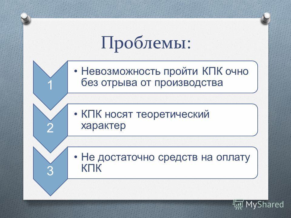 Проблемы: 1 Невозможность пройти КПК очно без отрыва от производства 2 КПК носят теоретический характер 3 Не достаточно средств на оплату КПК