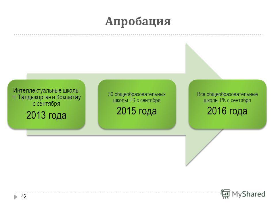 Апробация Интеллектуальные школы гг.Талдыкорган и Кокшетау с сентября 2013 года 30 общеобразовательных школы РК с сентября 2015 года Все общеобразовательные школы РК с сентября 2016 года 42