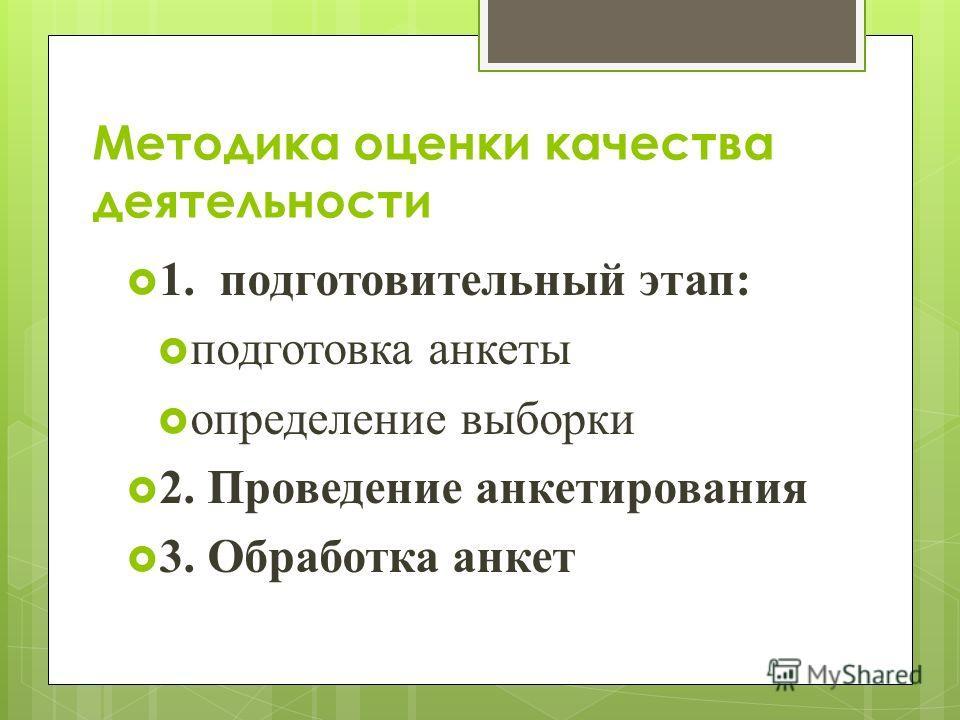 Методика оценки качества деятельности 1. подготовительный этап: подготовка анкеты определение выборки 2. Проведение анкетирования 3. Обработка анкет