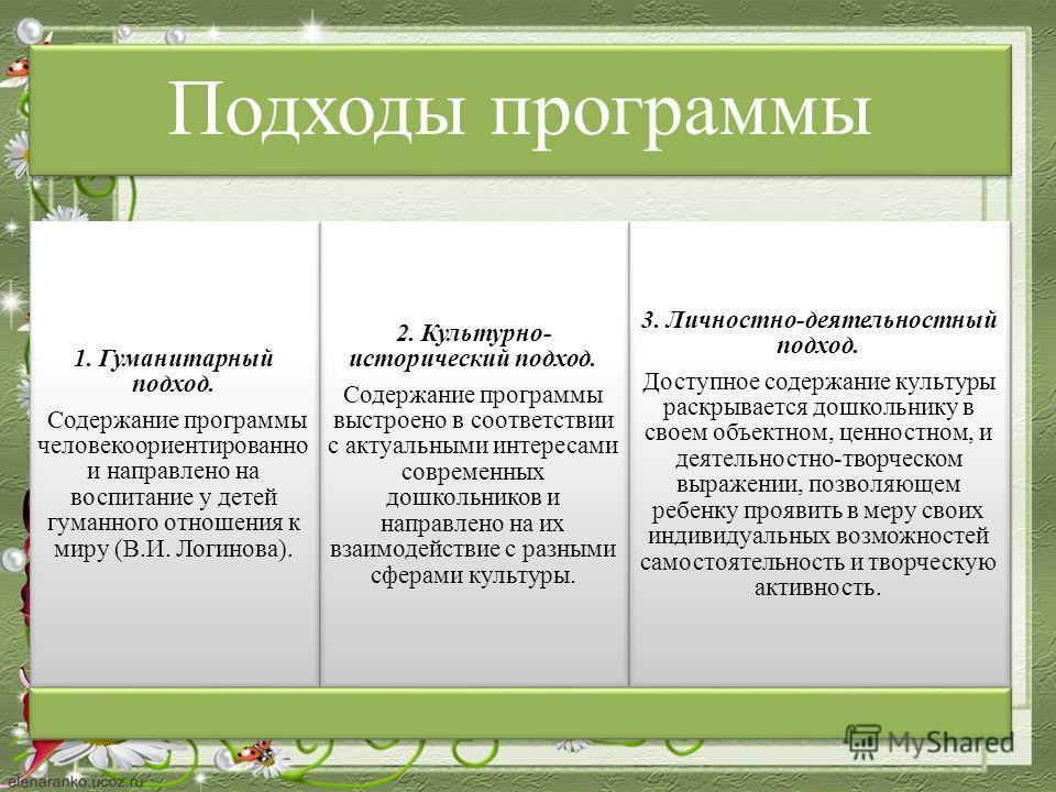 привлечение родителей (законных представителей), педагогических работников и общественности к проектированию и развитию внутренней социальной среды дошкольной образовательной организации; использование образовательных возможностей Оренбургской област