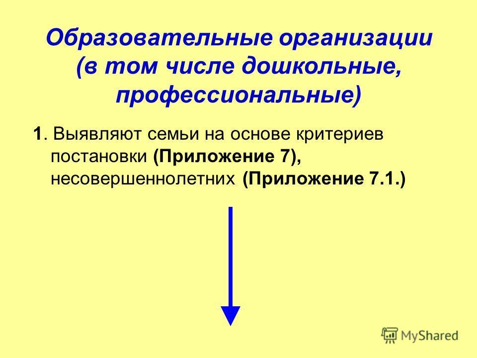 Образовательные организации (в том числе дошкольные, профессиональные) 1. Выявляют семьи на основе критериев постановки (Приложение 7), несовершеннолетних (Приложение 7.1.)