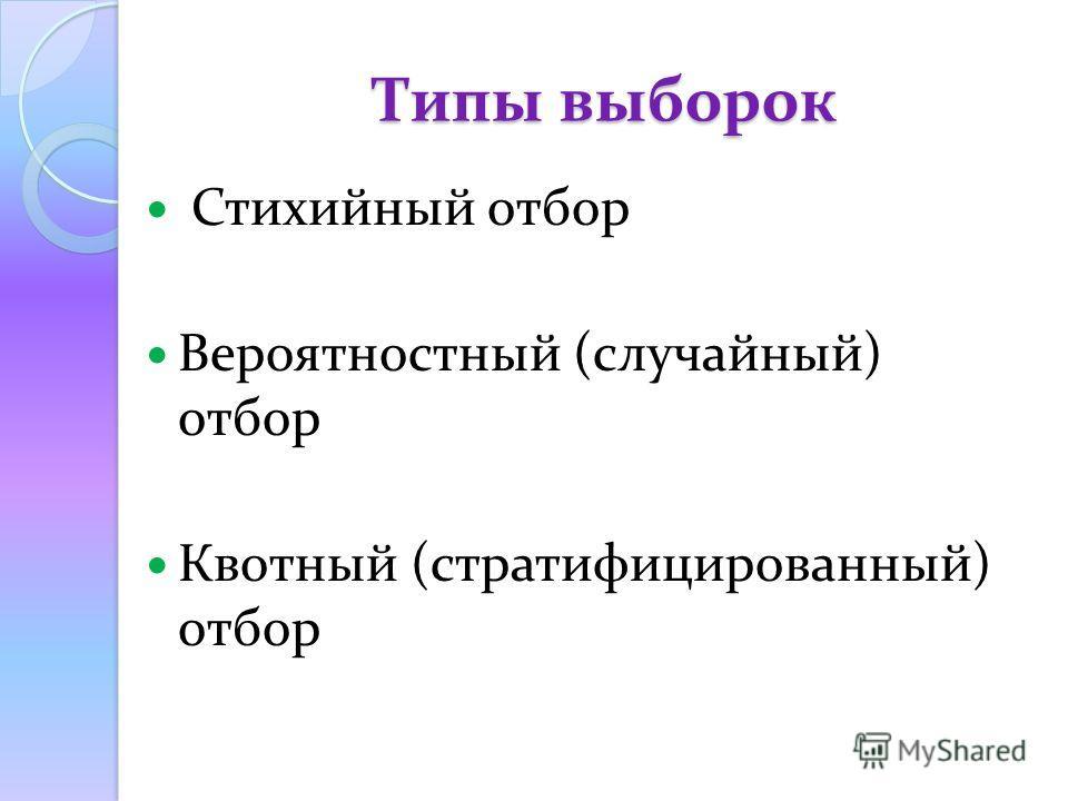 Типы выборок Стихийный отбор Вероятностный (случайный) отбор Квотный (стратифицированный) отбор
