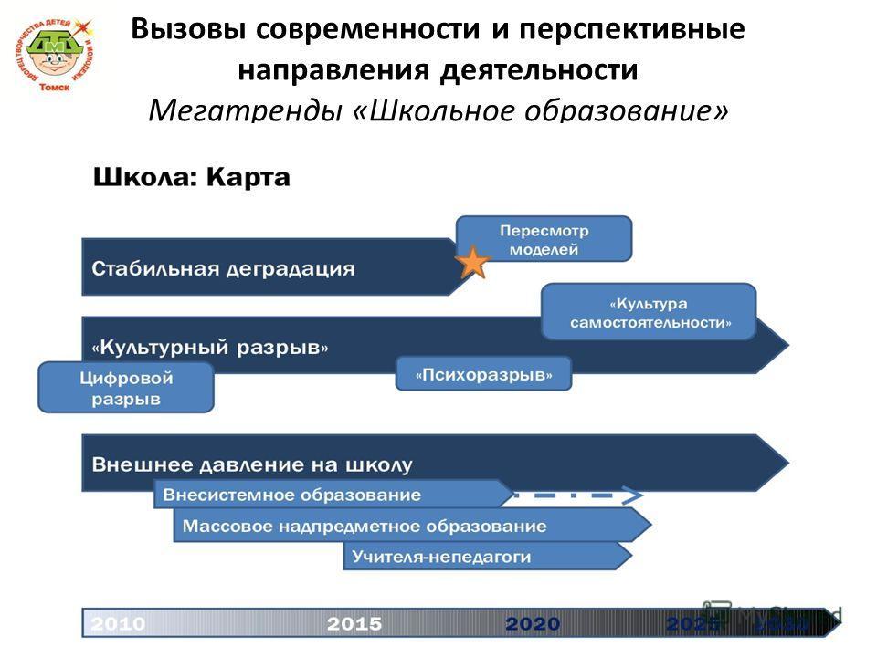 Вызовы современности и перспективные направления деятельности Мегатренды «Школьное образование»