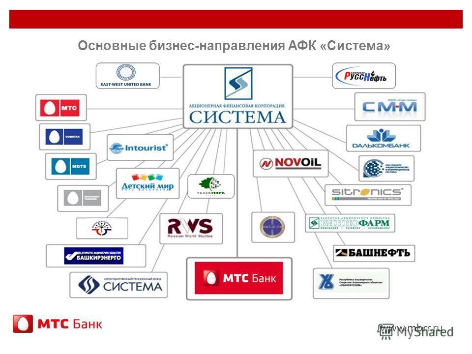 www.mbrr.ru Основные бизнес-направления АФК «Система»