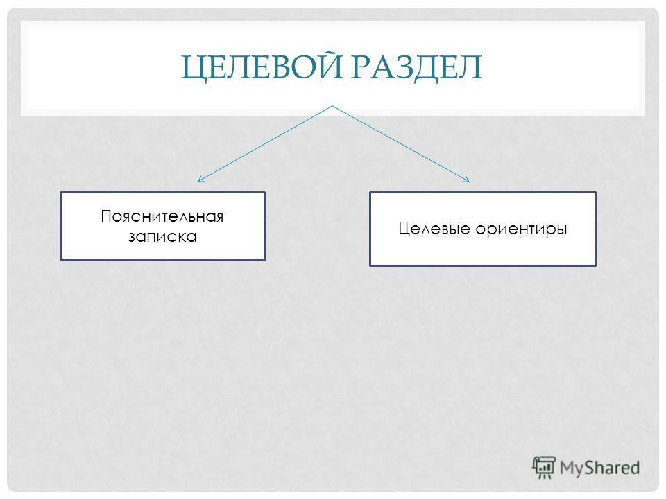 ЦЕЛЕВОЙ РАЗДЕЛ Пояснительная записка Целевые ориентиры