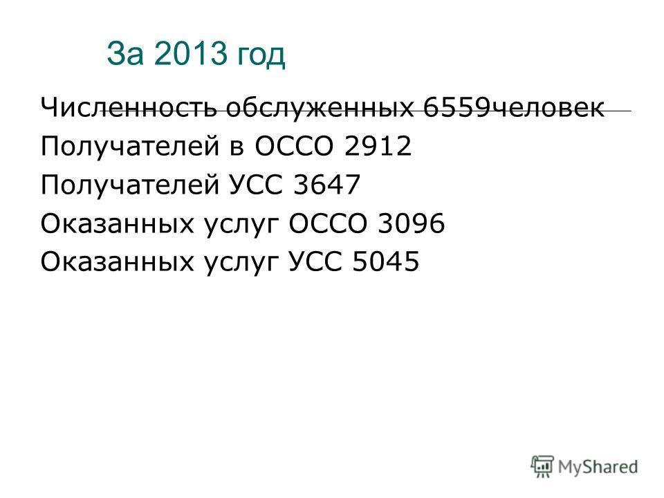 За 2013 год Численность обслуженных 6559 человек Получателей в ОССО 2912 Получателей УСС 3647 Оказанных услуг ОССО 3096 Оказанных услуг УСС 5045