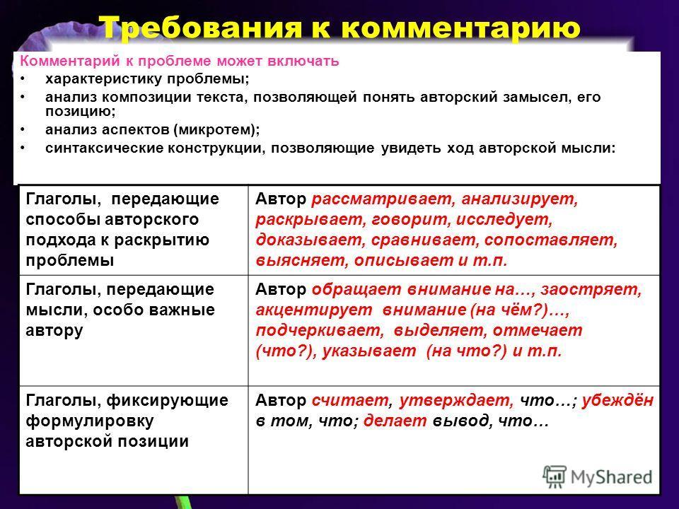 Требования к комментарию Комментарий к проблеме может включать характеристику проблемы; анализ композиции текста, позволяющей понять авторский замысел, его позицию; анализ аспектов (микротем); синтаксические конструкции, позволяющие увидеть ход автор