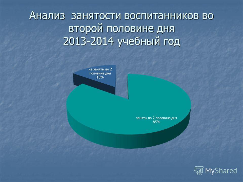 Анализ занятости воспитанников во второй половине дня 2013-2014 учебный год