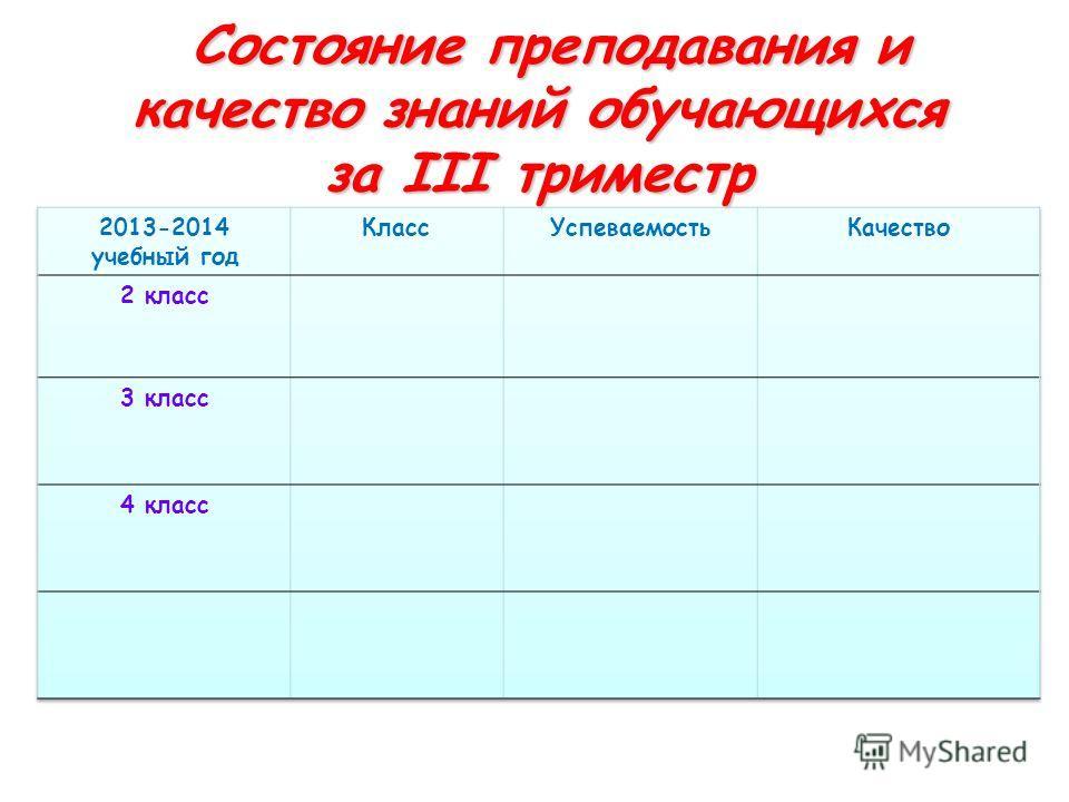 Состояние преподавания и качество знаний обучающихся Состояние преподавания и качество знаний обучающихся за III триместр