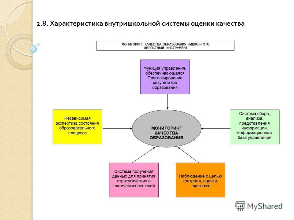 2.8. Характеристика внутришкольной системы оценки качества