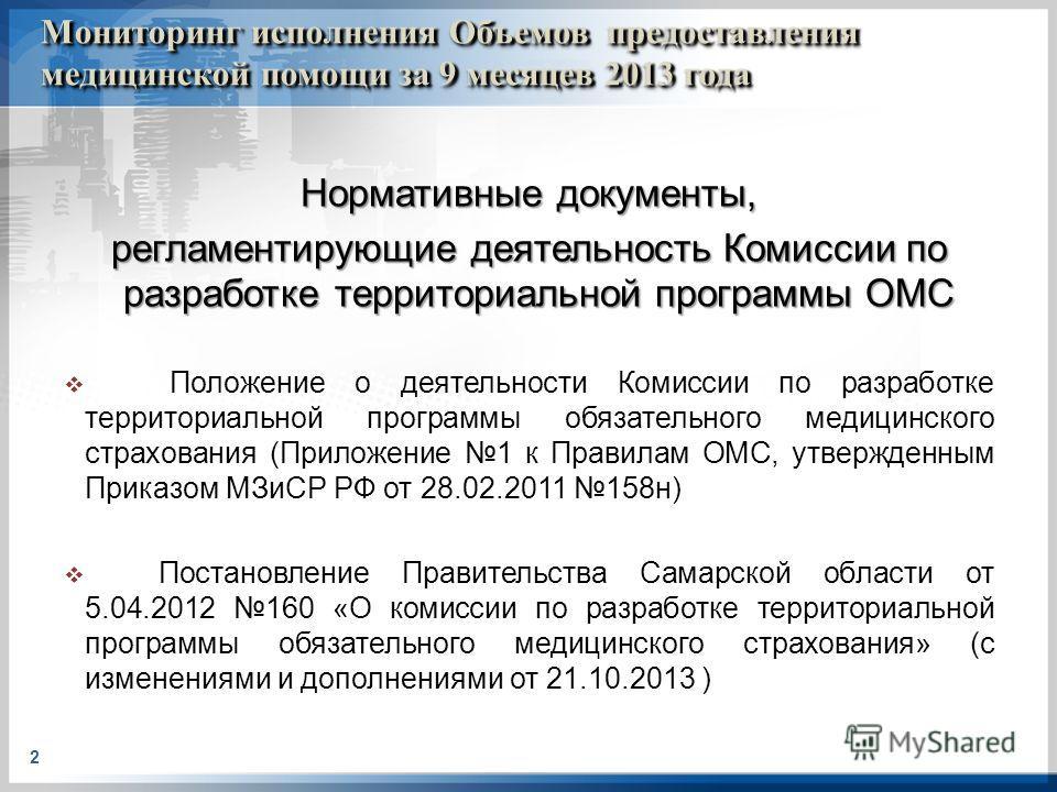 Мониторинг исполнения Объемов предоставления медицинской помощи за 9 месяцев 2013 года Нормативные документы, регламентирующие деятельность Комиссии по разработке территориальной программы ОМС Положение о деятельности Комиссии по разработке территори