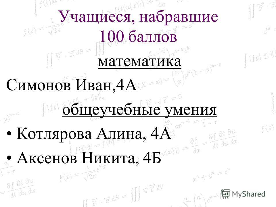 Учащиеся, набравшие 100 баллов математика Симонов Иван,4А общеучебные умения Котлярова Алина, 4А Аксенов Никита, 4Б